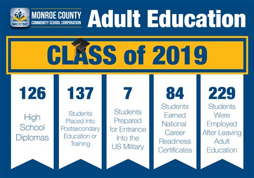 2019 MCCSC Adult Education