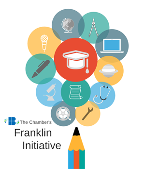 Franklin Initiative Announces 2017 Educator of the Year Awards