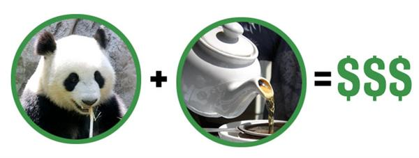 An image of a panda, a plus sign, then an image of a teapot with an equal sign then money signs.